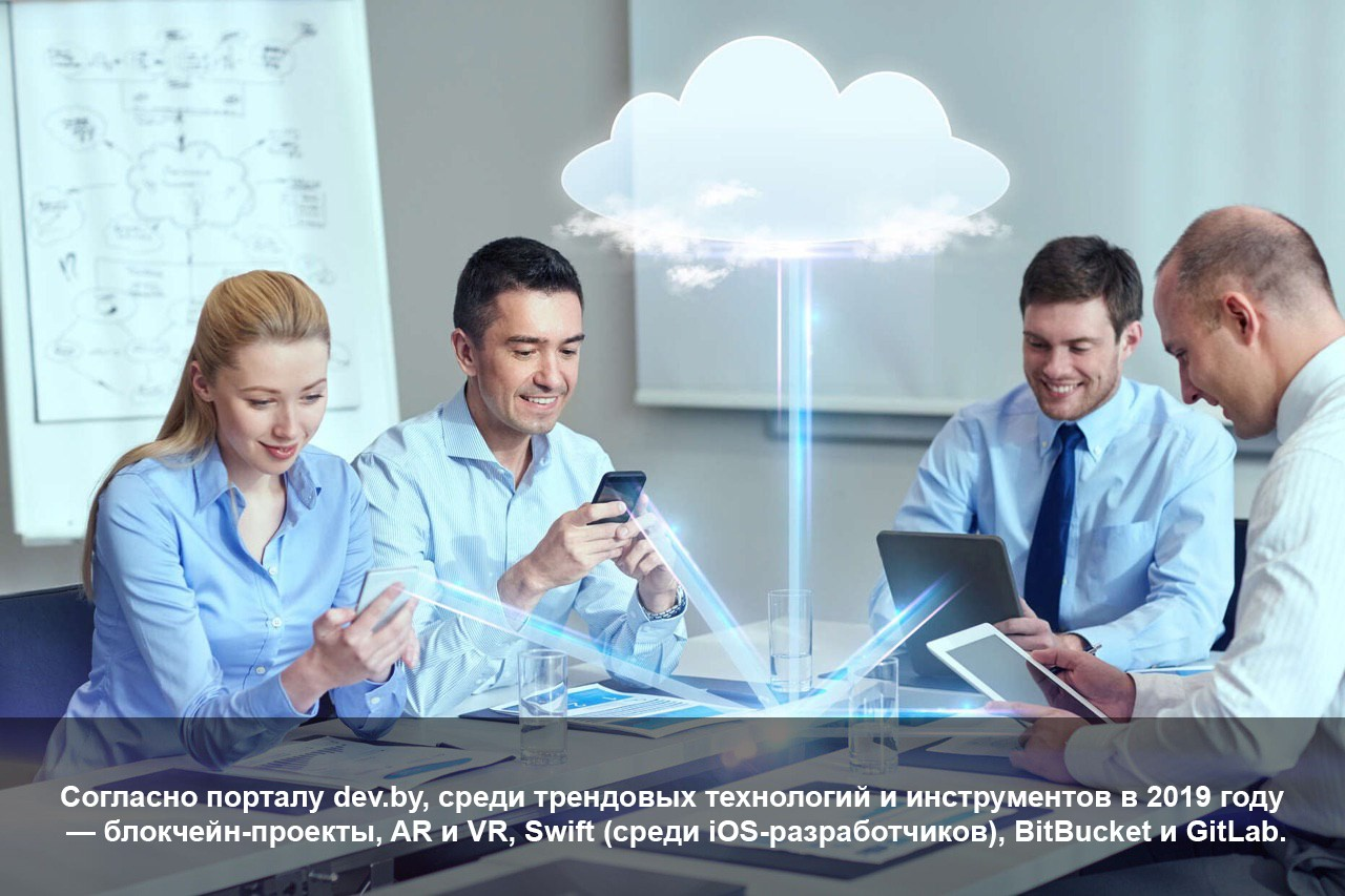 Направления экспорта IT-услкг в Беларуси